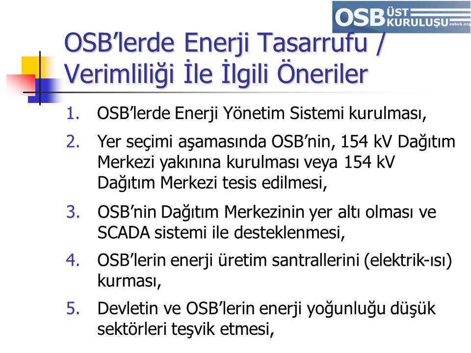 OSB'lerde Enerji Tasarrufu / Verimliliği İle İlgili Öneriler