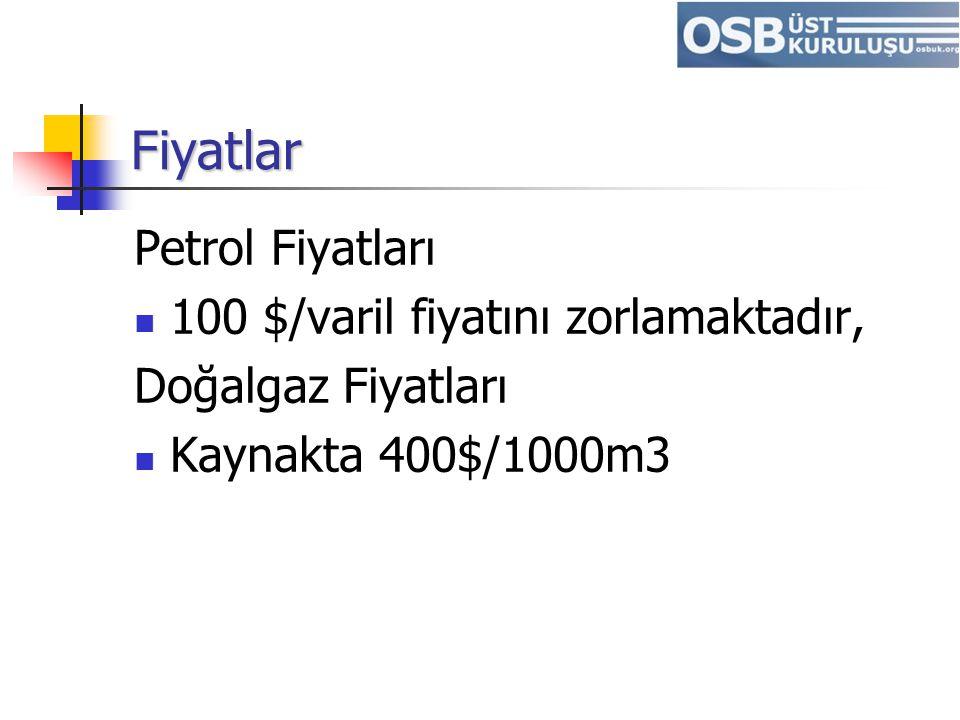Fiyatlar Petrol Fiyatları 100 $/varil fiyatını zorlamaktadır,