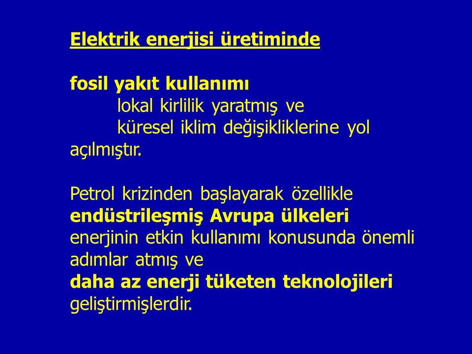 Elektrik enerjisi üretiminde