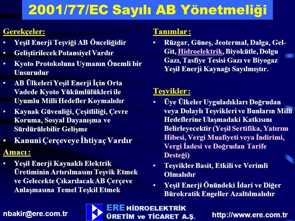 2001/77/EC Sayılı AB Yönetmeliği