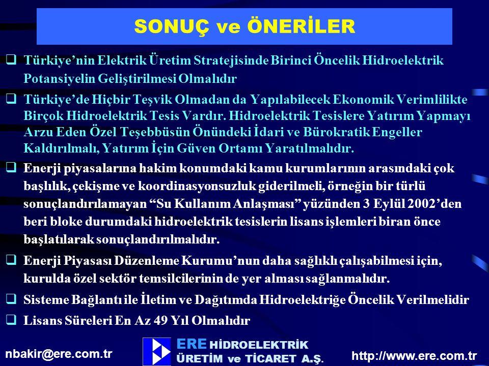 SONUÇ ve ÖNERİLER Türkiye'nin Elektrik Üretim Stratejisinde Birinci Öncelik Hidroelektrik Potansiyelin Geliştirilmesi Olmalıdır.