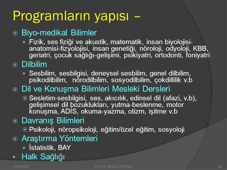 Programların yapısı – Biyo-medikal Bilimler Dilbilim