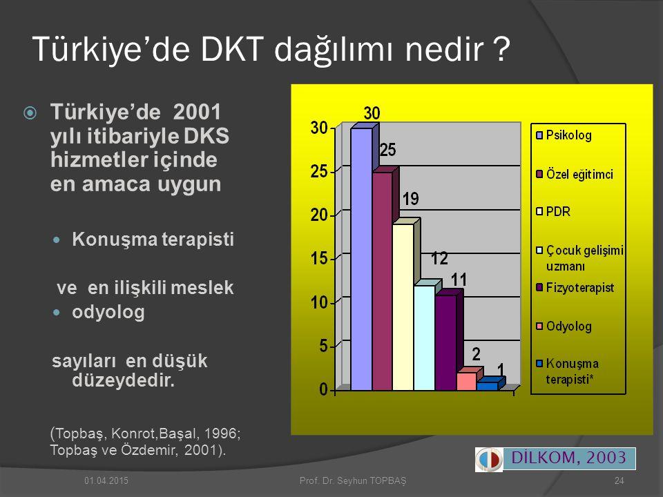 Türkiye'de DKT dağılımı nedir