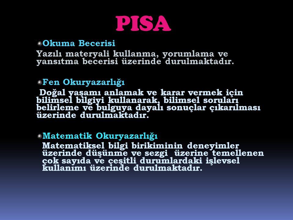 PISA Okuma Becerisi. Yazılı materyali kullanma, yorumlama ve yansıtma becerisi üzerinde durulmaktadır.