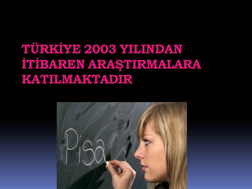 TÜRKİYE 2003 YILINDAN İTİBAREN ARAŞTIRMALARA KATILMAKTADIR