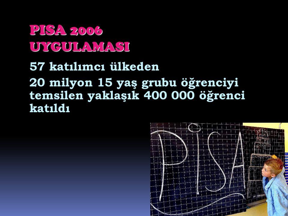 PISA 2006 UYGULAMASI.