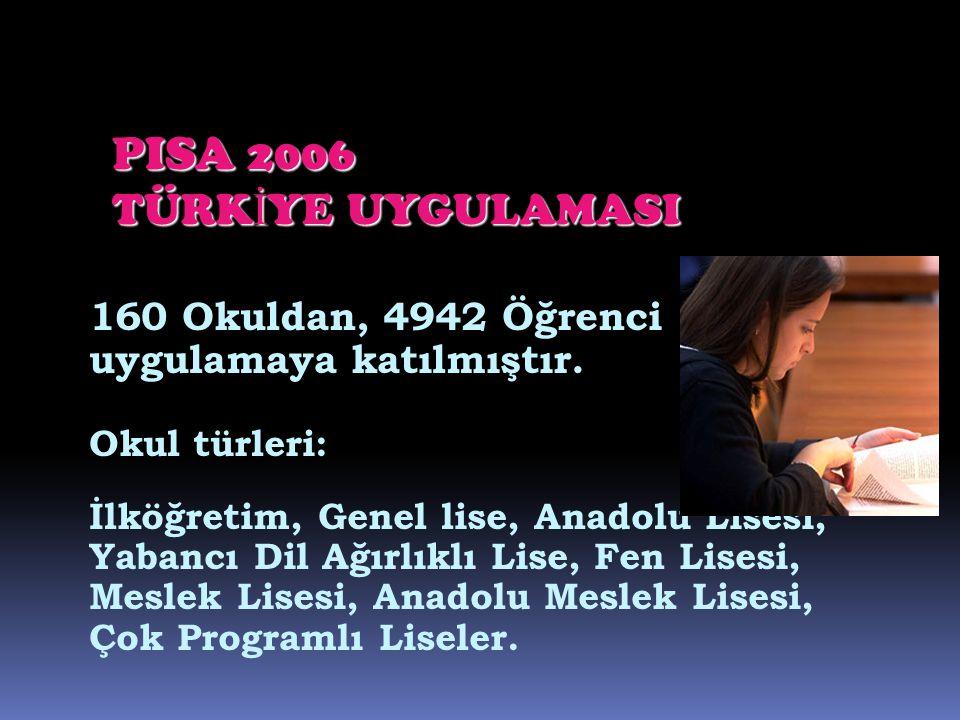 PISA 2006 TÜRKİYE UYGULAMASI