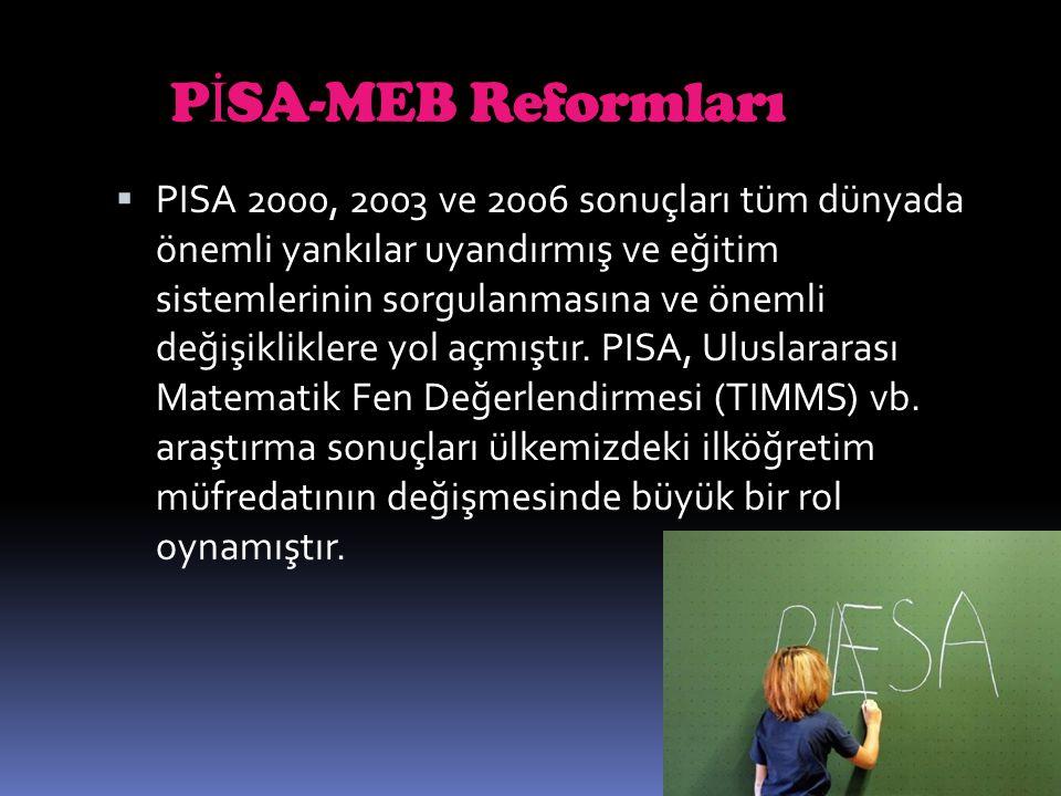 PİSA-MEB Reformları