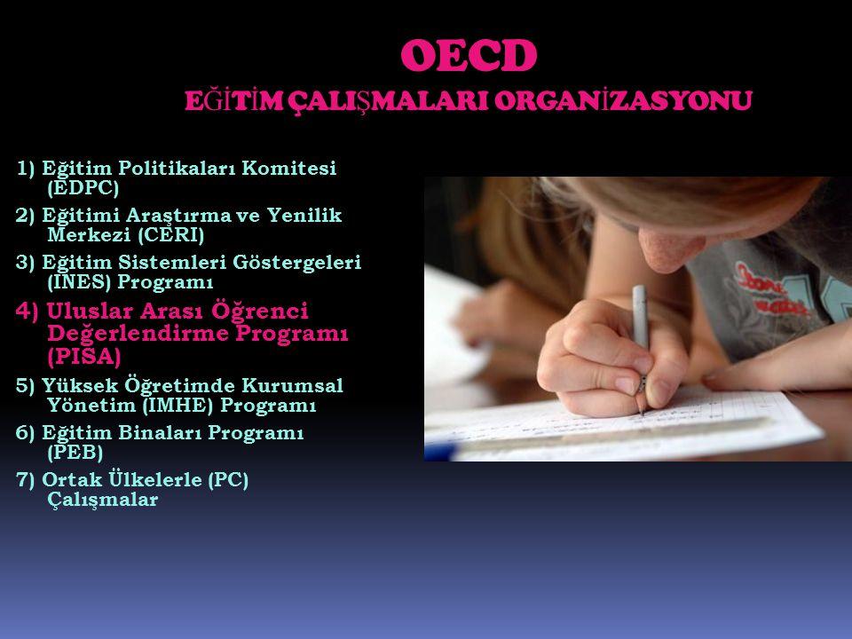 OECD EĞİTİM ÇALIŞMALARI ORGANİZASYONU