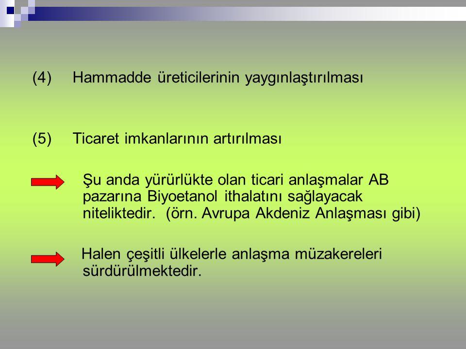 (4) Hammadde üreticilerinin yaygınlaştırılması