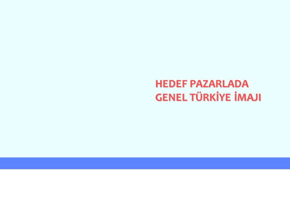 HEDEF PAZARLADA GENEL TÜRKİYE İMAJI