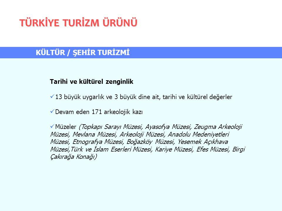 TÜRKİYE TURİZM ÜRÜNÜ KÜLTÜR / ŞEHİR TURİZMİ