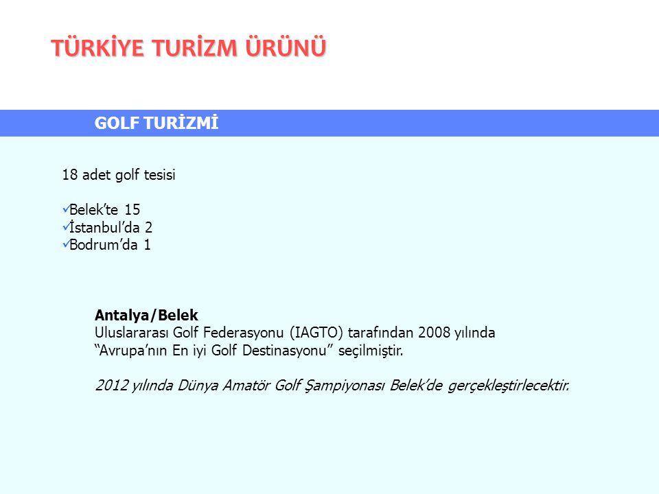 TÜRKİYE TURİZM ÜRÜNÜ GOLF TURİZMİ 18 adet golf tesisi Belek'te 15