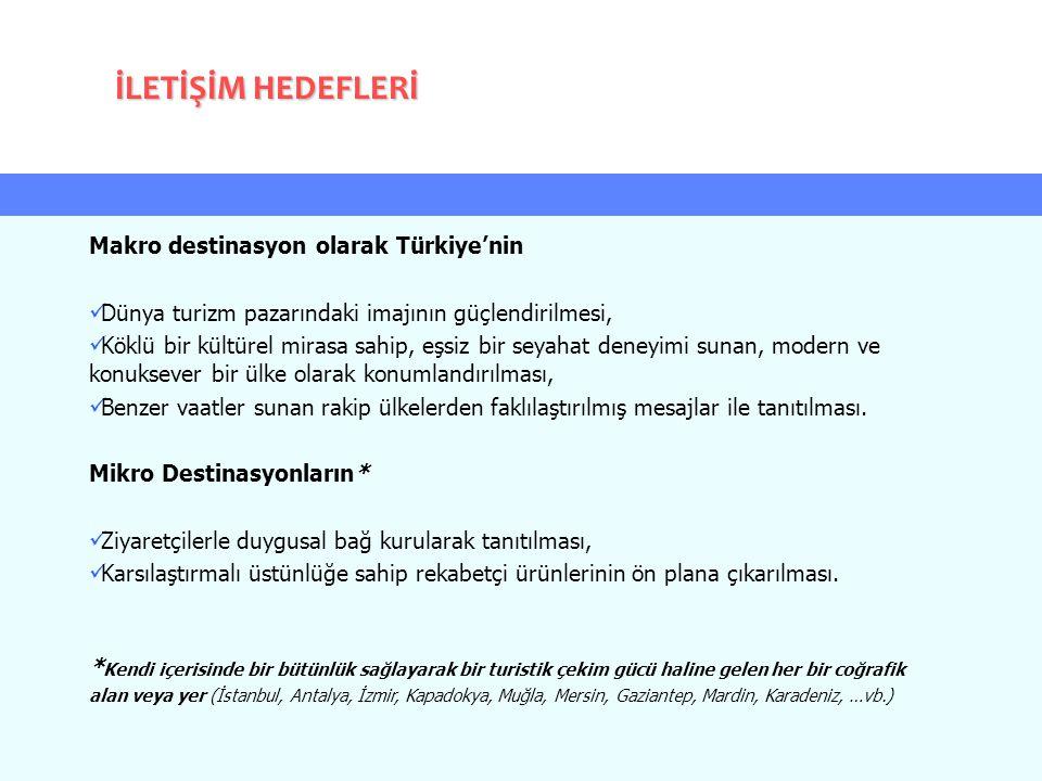 İLETİŞİM HEDEFLERİ Makro destinasyon olarak Türkiye'nin