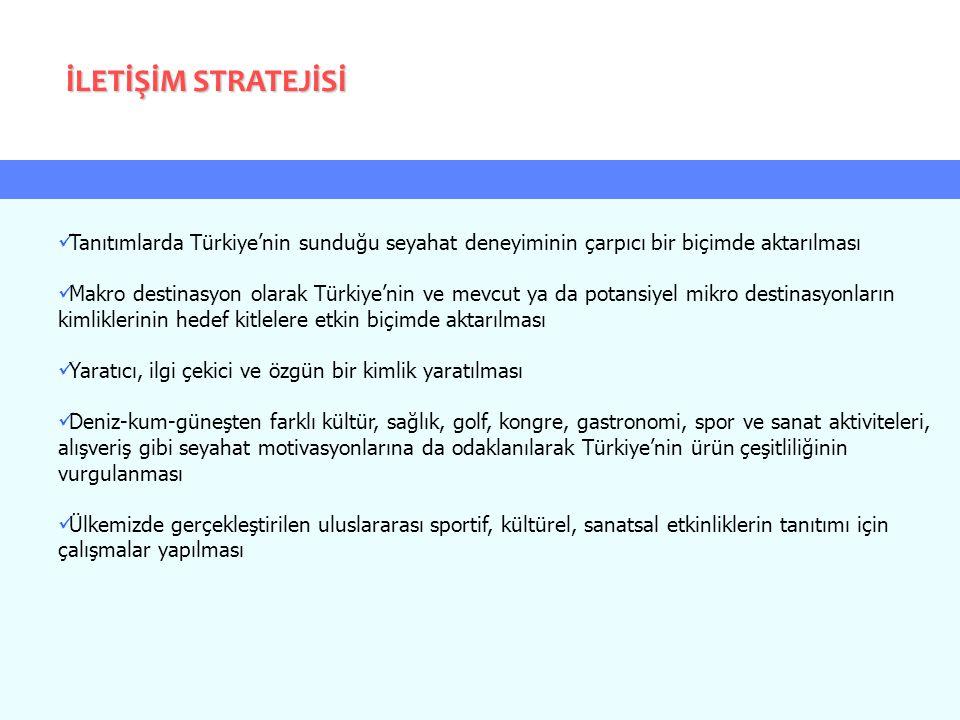 İLETİŞİM STRATEJİSİ Tanıtımlarda Türkiye'nin sunduğu seyahat deneyiminin çarpıcı bir biçimde aktarılması.