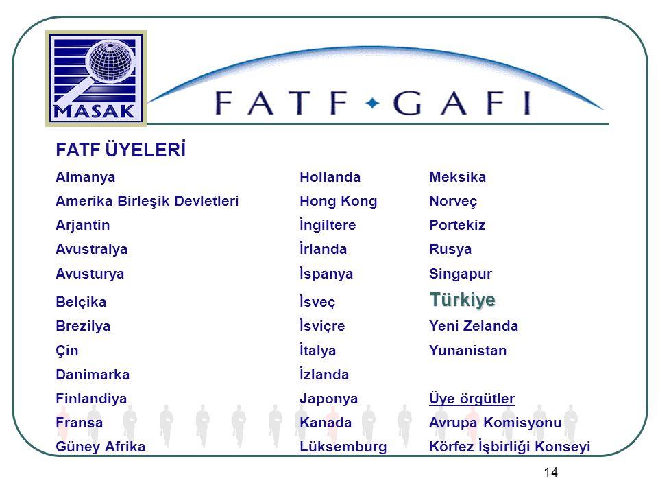 Türkiye FATF ÜYELERİ Almanya Hollanda Meksika