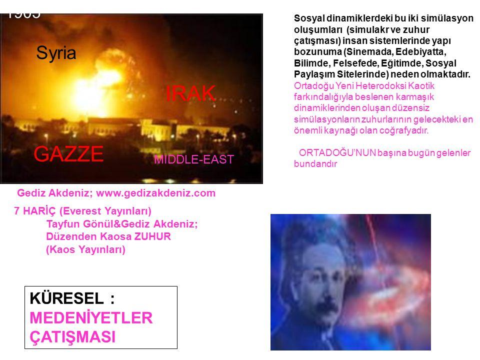 IRAK GAZZE Syria 1905 KÜRESEL : MEDENİYETLER ÇATIŞMASI 2009