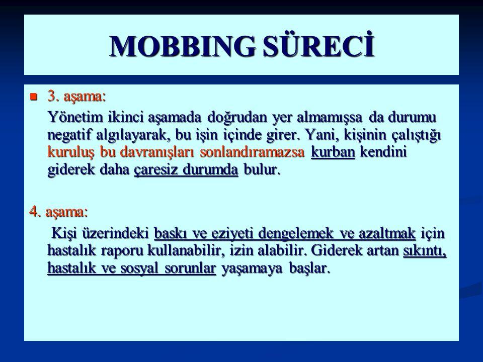 MOBBING SÜRECİ 3. aşama: