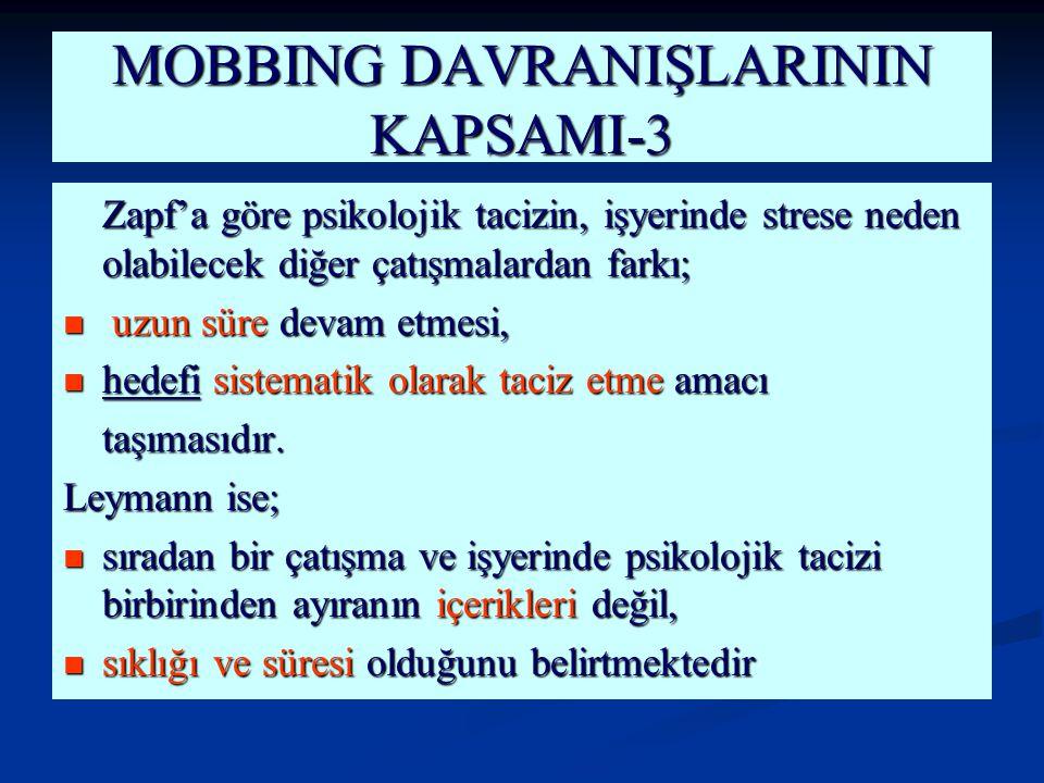 MOBBING DAVRANIŞLARININ KAPSAMI-3