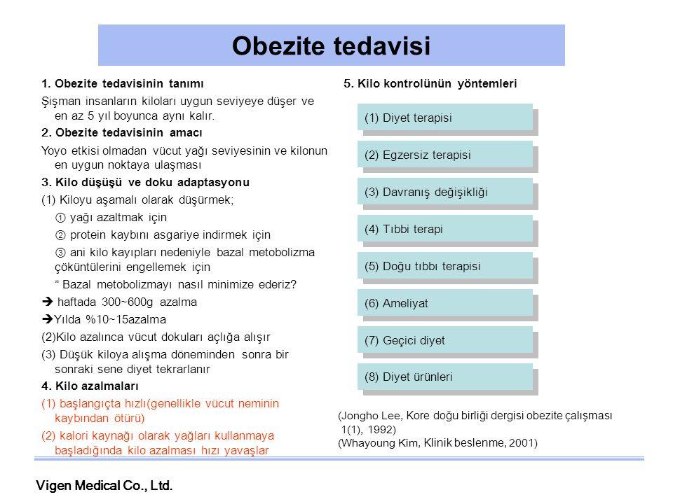 Obezite tedavisi Vigen Medical Co., Ltd. Obezite tedavisinin tanımı