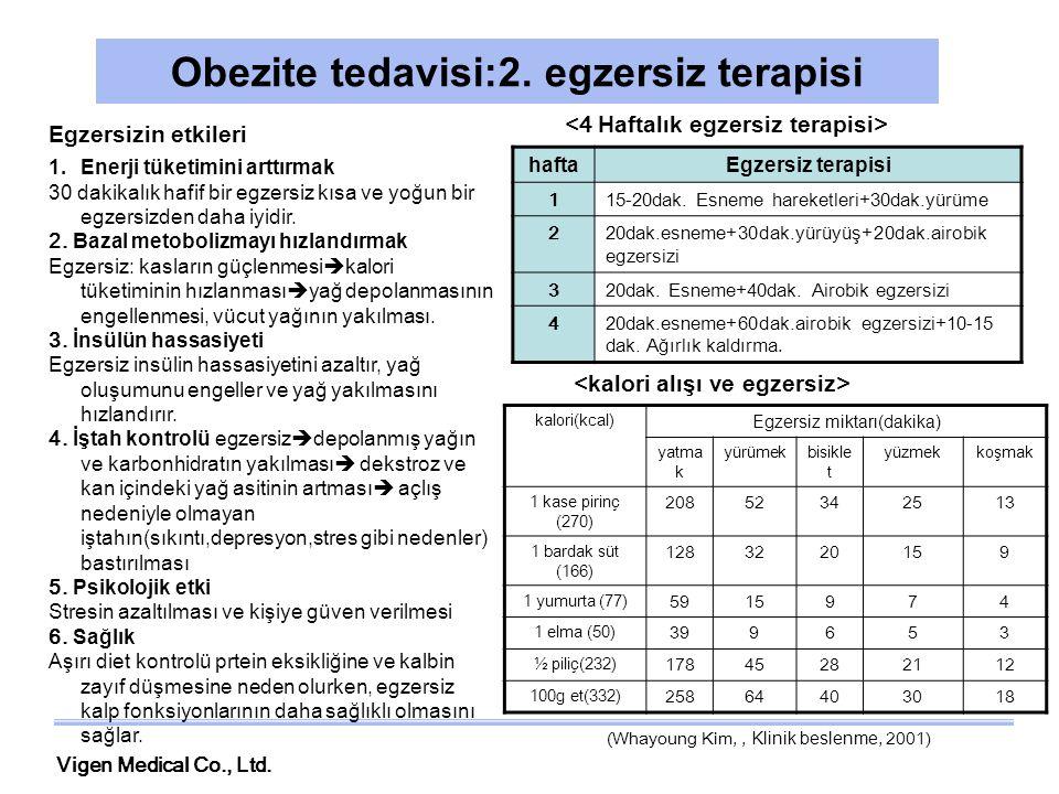 Obezite tedavisi:2. egzersiz terapisi