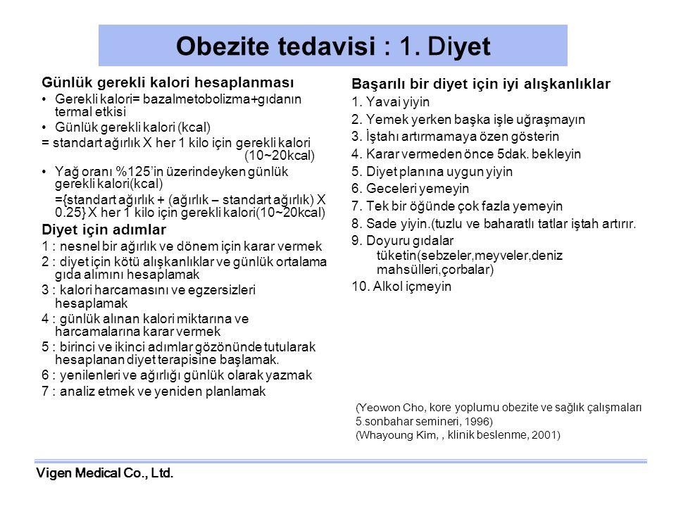Obezite tedavisi : 1. Diyet