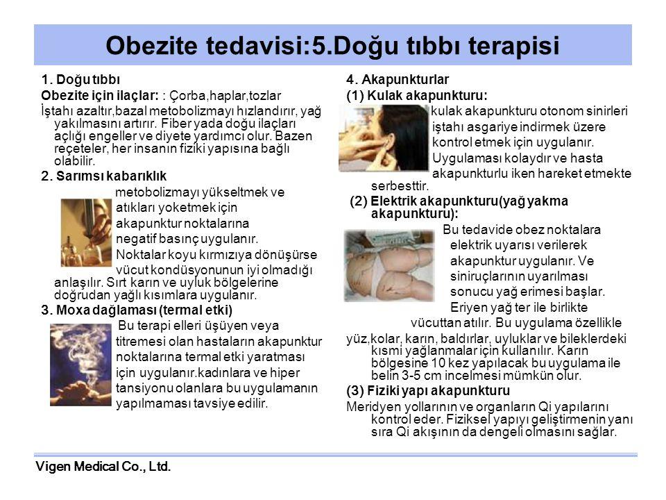 Obezite tedavisi:5.Doğu tıbbı terapisi