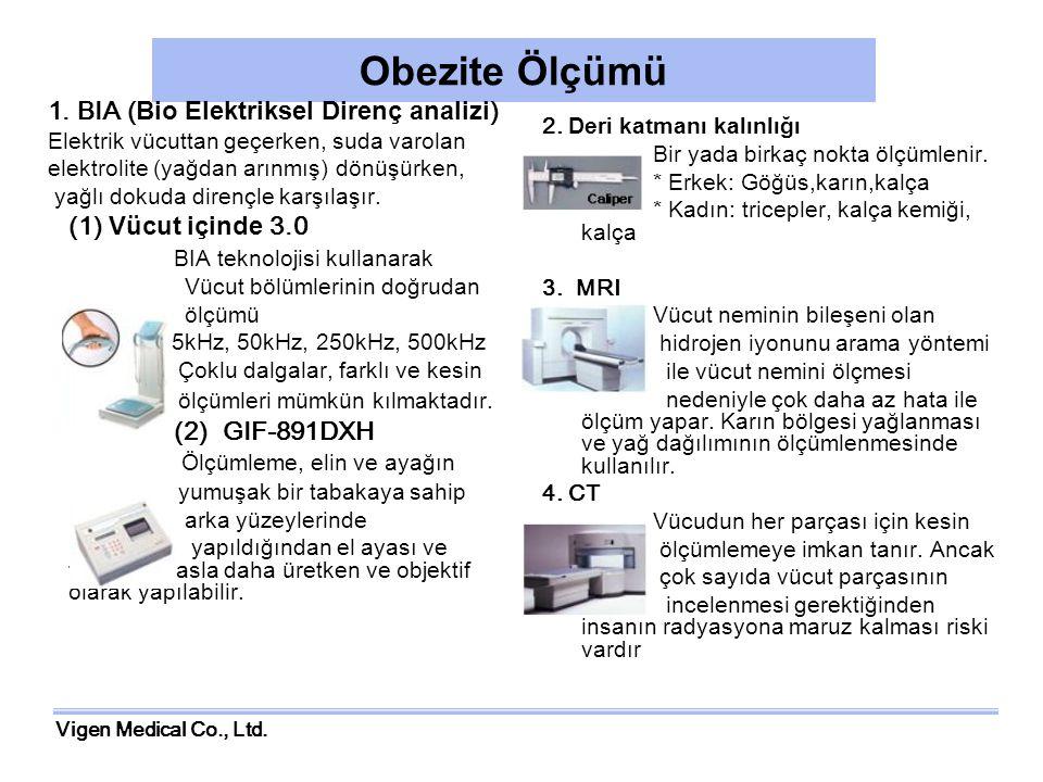 Obezite Ölçümü 1. BIA (Bio Elektriksel Direnç analizi)