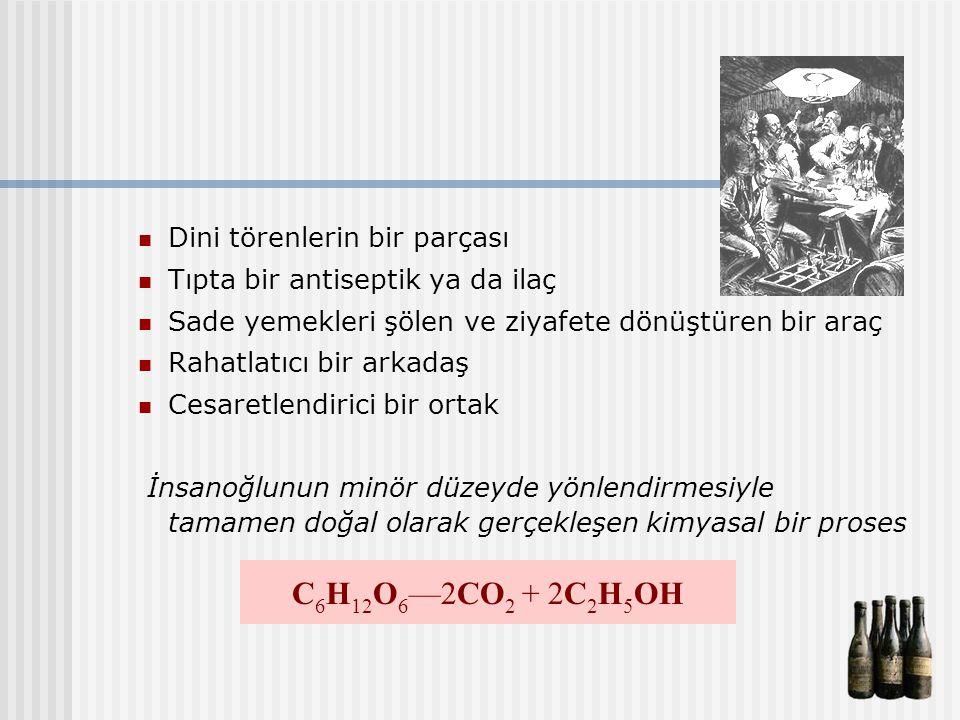 C6H12O6—2CO2 + 2C2H5OH Dini törenlerin bir parçası