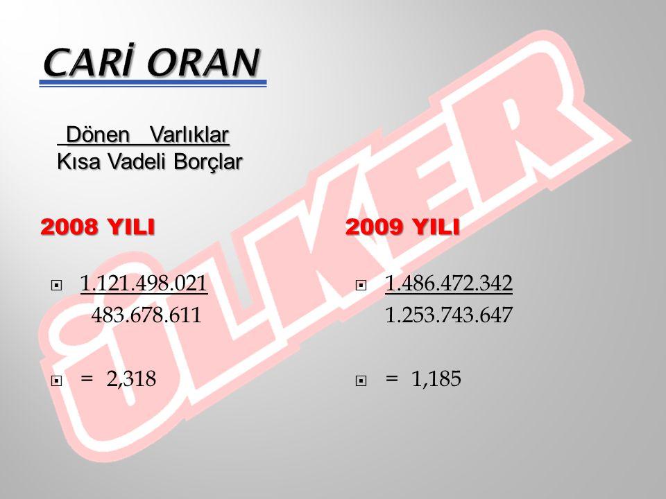 CARİ ORAN Kısa Vadeli Borçlar 2008 YILI 2009 yILI 1.121.498.021