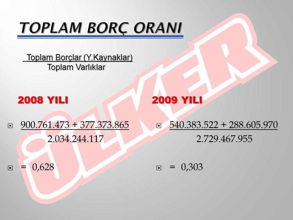 TOPLAM BORÇ ORANI 2008 YILI 2009 yILI 900.761.473 + 377.373.865