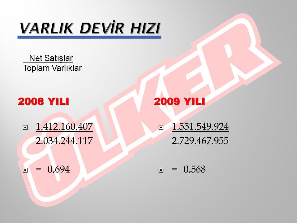 VARLIK DEVİR HIZI 2008 YILI 2009 yILI 1.412.160.407 2.034.244.117
