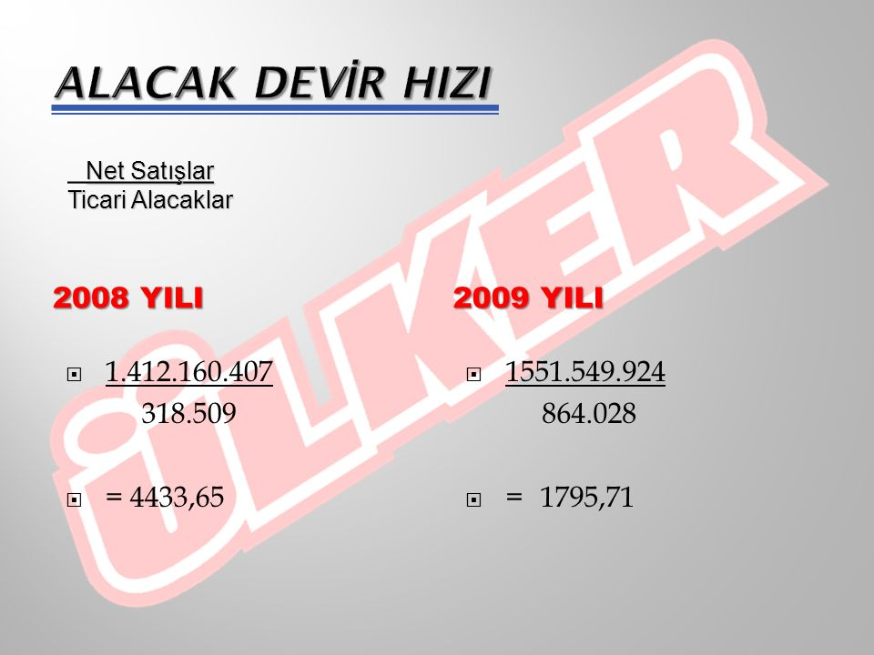 ALACAK DEVİR HIZI 2008 YILI 2009 yILI 1.412.160.407 318.509 = 4433,65