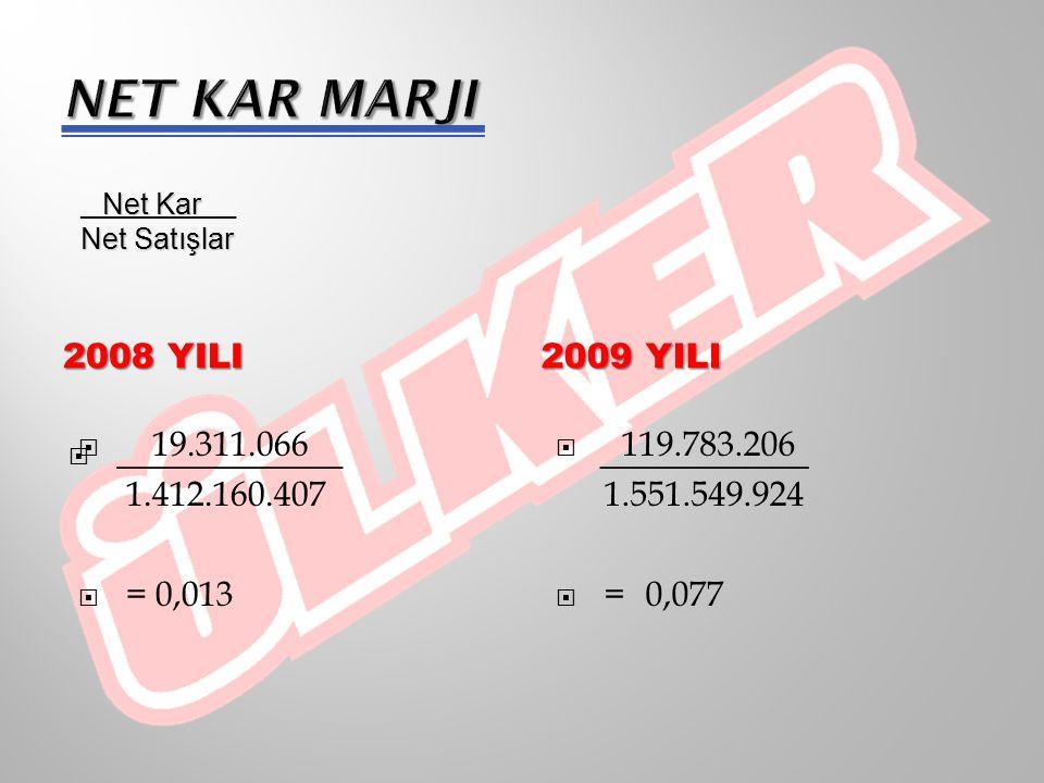 NET KAR MARJI 2008 YILI 2009 yILI 19.311.066 1.412.160.407 = 0,013