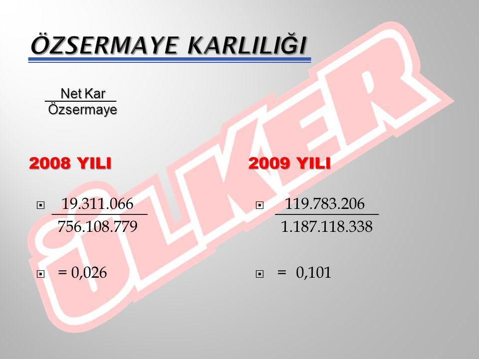 ÖZSERMAYE KARLILIĞI 2008 YILI 2009 yILI 19.311.066 756.108.779 = 0,026