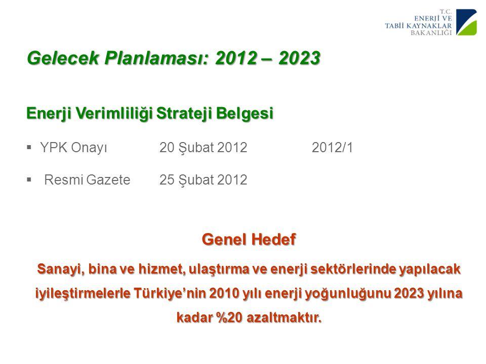 Gelecek Planlaması: 2012 – 2023 Enerji Verimliliği Strateji Belgesi