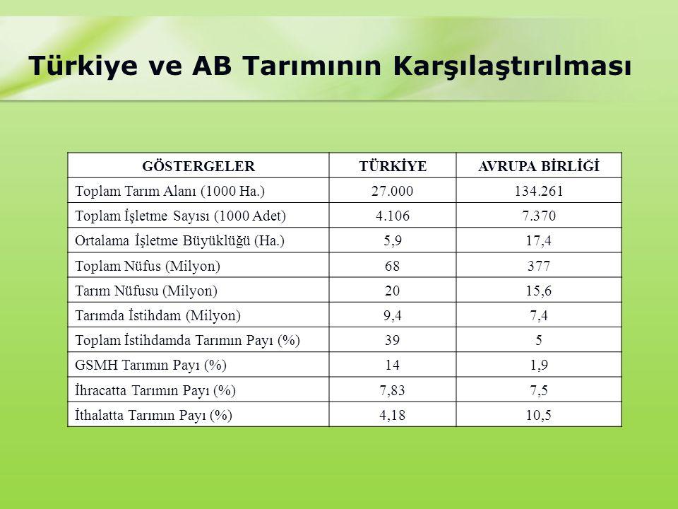 Türkiye ve AB Tarımının Karşılaştırılması