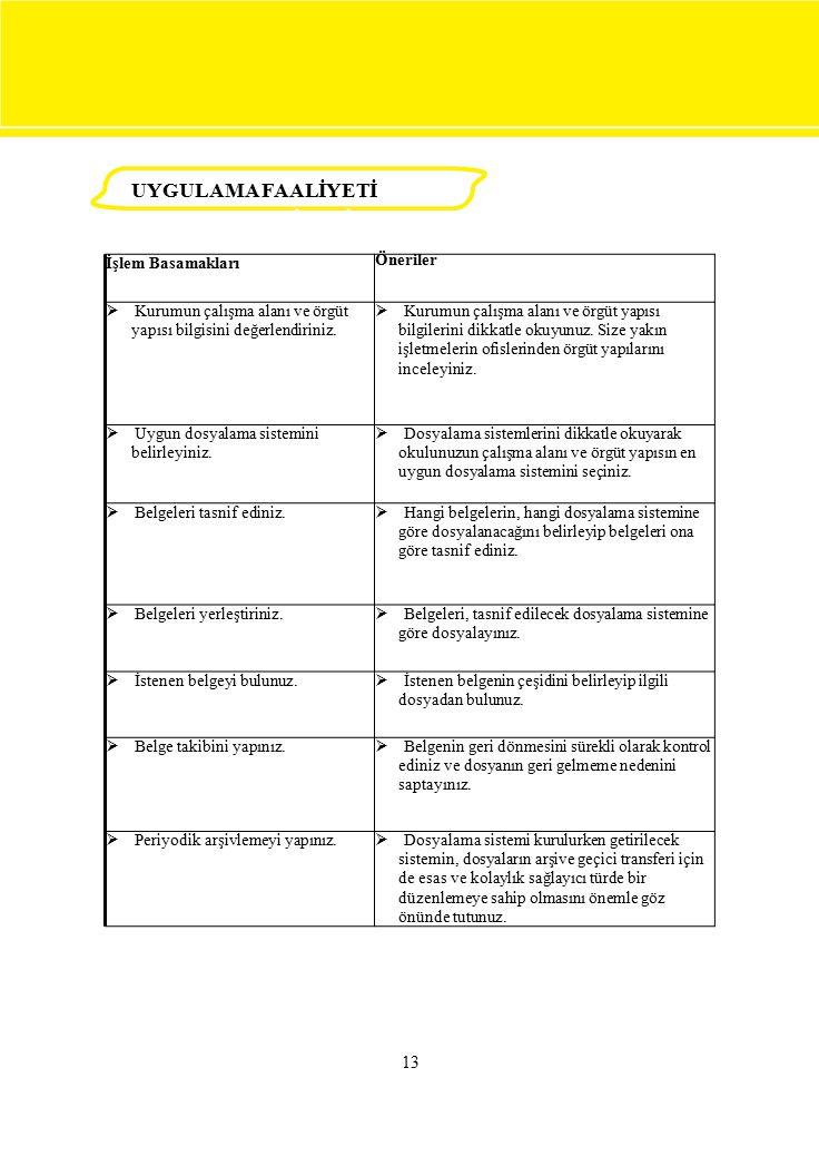 UYGULAMA FAALİYETİ 13 İşlem Basamakları Öneriler