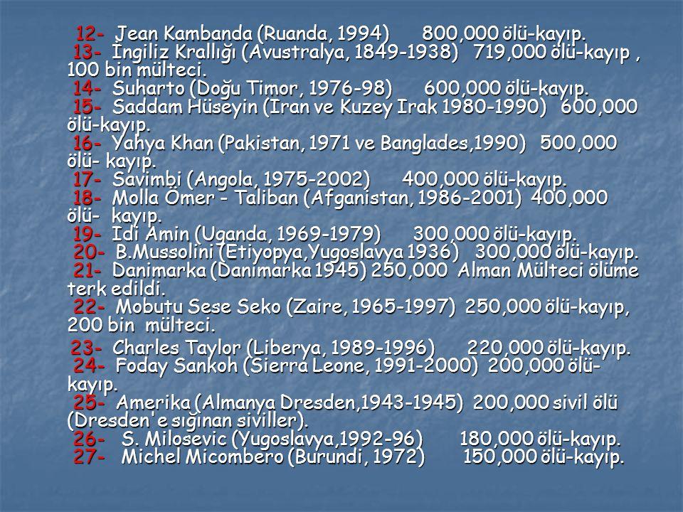 12- Jean Kambanda (Ruanda, 1994) 800,000 ölü-kayıp