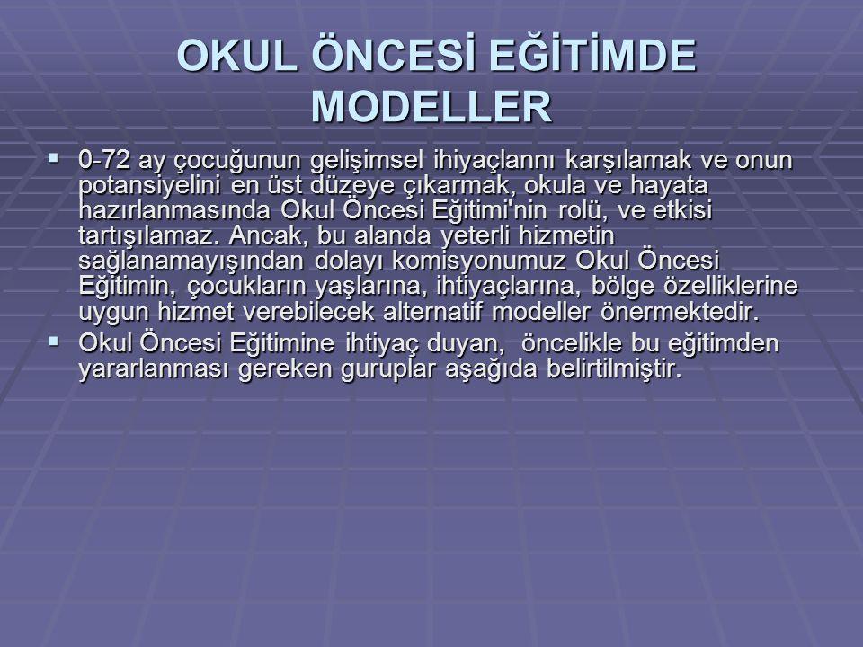 OKUL ÖNCESİ EĞİTİMDE MODELLER