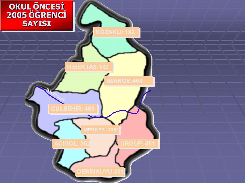 OKUL ÖNCESİ 2005 ÖĞRENCİ SAYISI