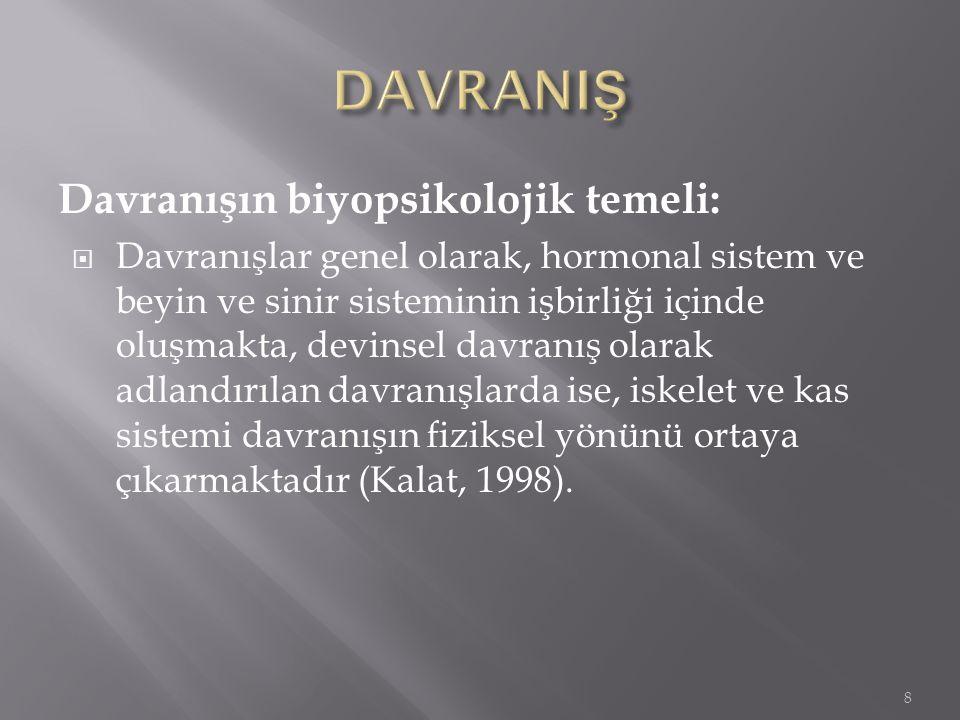 DAVRANIŞ Davranışın biyopsikolojik temeli: