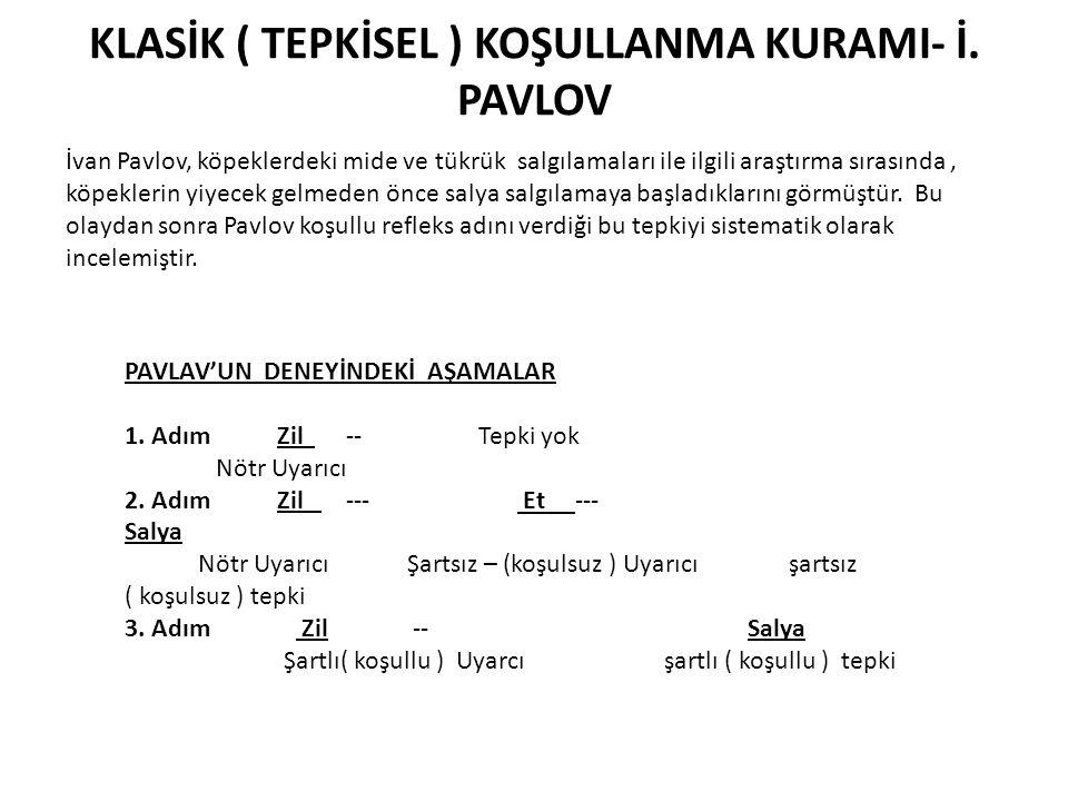 KLASİK ( TEPKİSEL ) KOŞULLANMA KURAMI- İ. PAVLOV