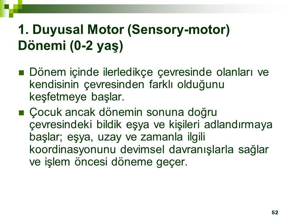 1. Duyusal Motor (Sensory-motor) Dönemi (0-2 yaş)