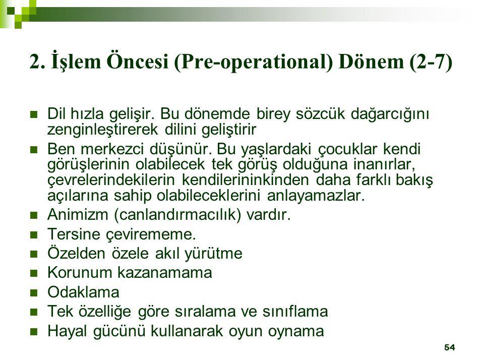 2. İşlem Öncesi (Pre-operational) Dönem (2-7)