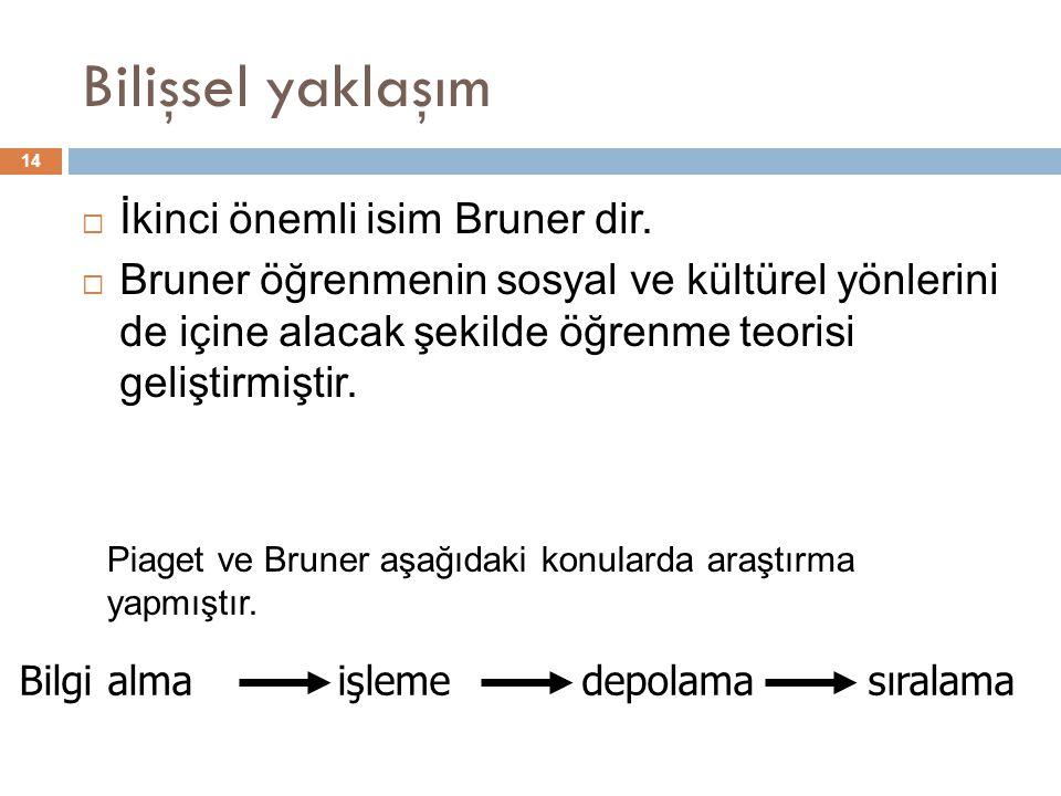 Bilişsel yaklaşım İkinci önemli isim Bruner dir.