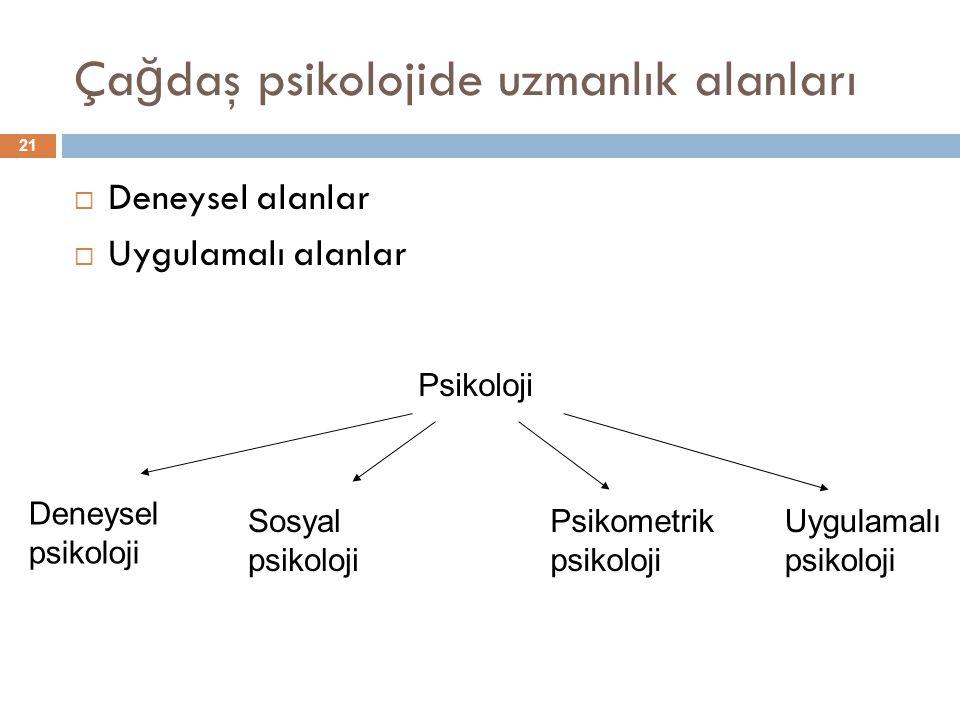 Çağdaş psikolojide uzmanlık alanları