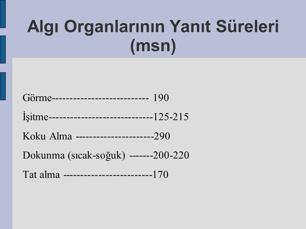 Algı Organlarının Yanıt Süreleri (msn)