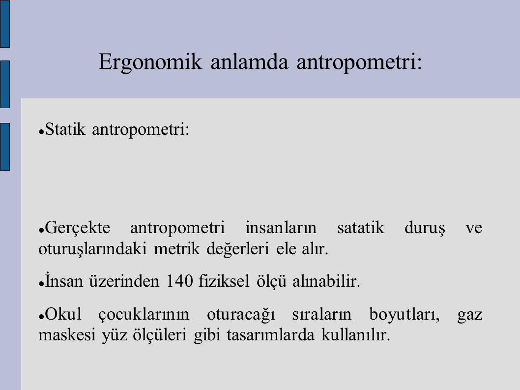 Ergonomik anlamda antropometri: