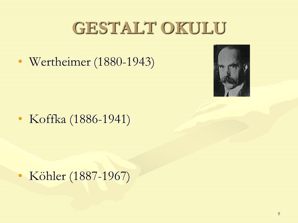 GESTALT OKULU Wertheimer (1880-1943) Koffka (1886-1941)